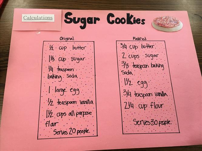 A recipe conversation chart