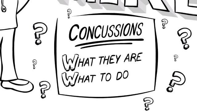 A graphic design drawing attention to questions about concussions