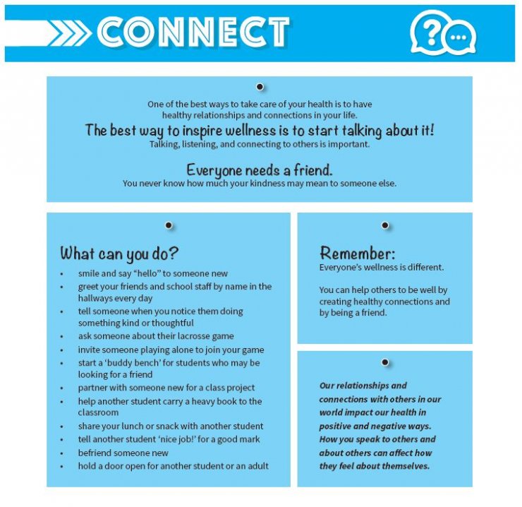Poster offers advice for connecting to resources