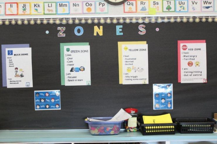 A bulletin board display